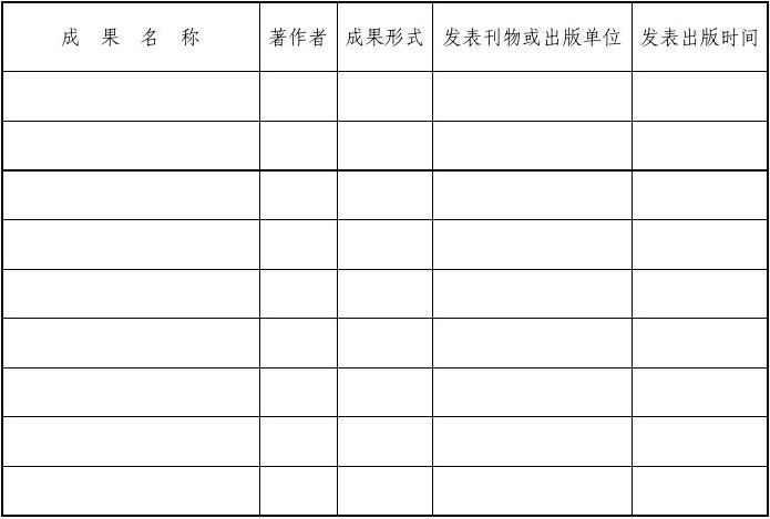 人数立项申报书microsoftofficeword2007文档初中实验员标准v人数课题图片