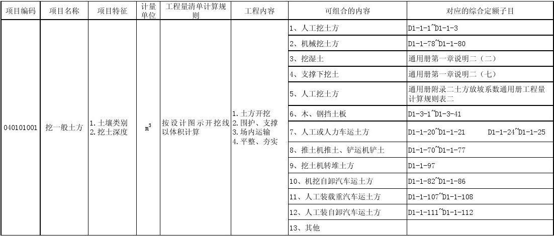 深圳市市政工程工程量清单计价指引