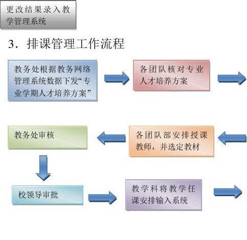 人才培养方案模板示例