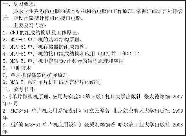 上海大学2014年学硕考试大纲-复试-微机原理及接口技术(复试科目)