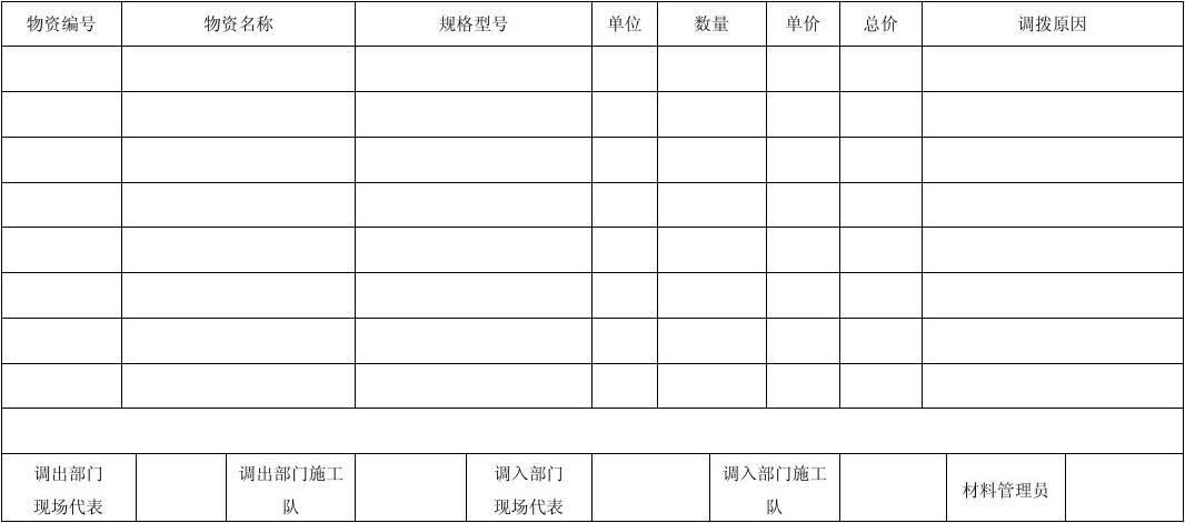物资调拨单模板  (共1页,当前第1页) 你可能喜欢 物资申请表模板 辞职图片