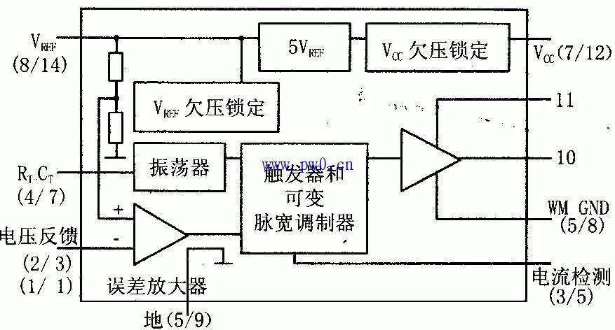 免费文档 所有分类 工程科技 电子/电路 uc3845中文资料应用  (7)带滞图片