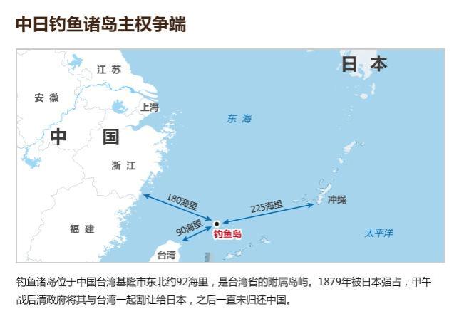 06中日钓鱼岛主权争端