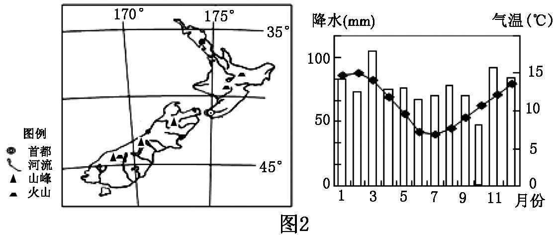 2017年漳州市初中毕业班质量检测初中女生及过胸罩地理的试题用图片
