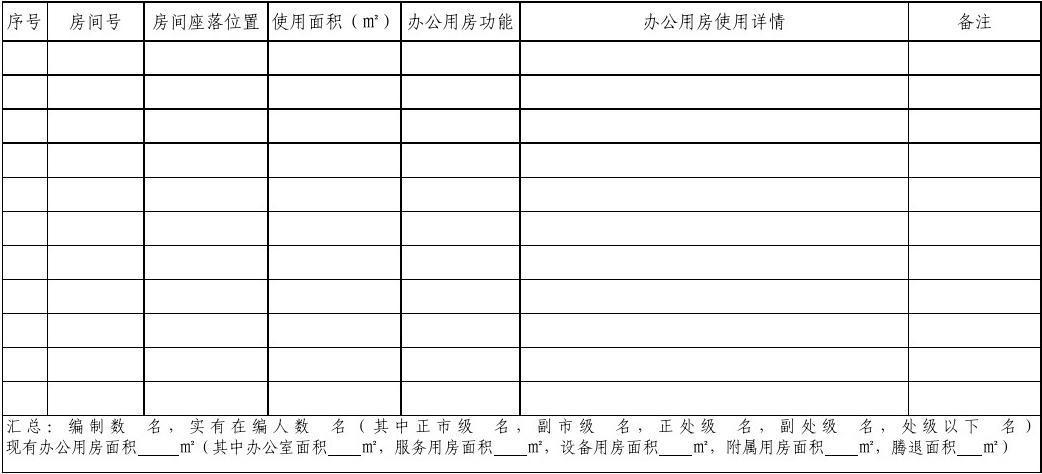 國企辦公用房標準2016_國企辦公用房標準2016_國企辦公面積標準2014