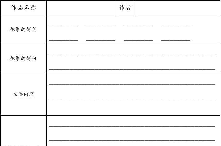 高中化学读书笔记_小学生读书卡模版 (1)_word文档在线阅读与下载_文档网