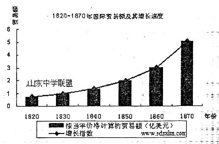 山东省烟台市莱州一中2014届高三质量检测高中试题数学答案xn历史图片