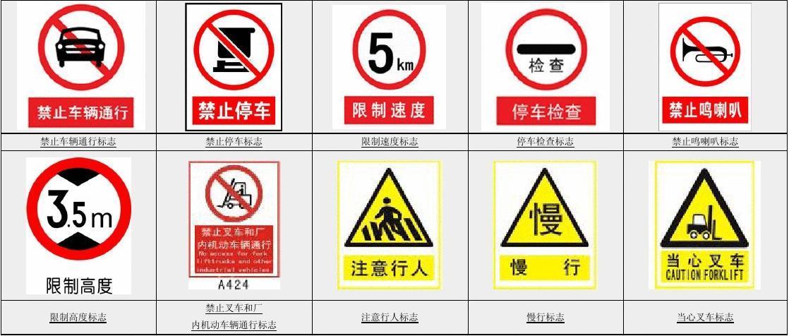 禁止车辆通行标志