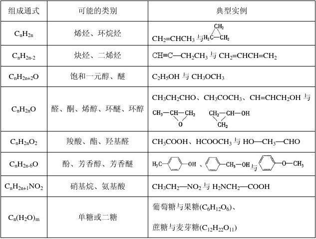 高三备考有机化学基础复习学案二答案