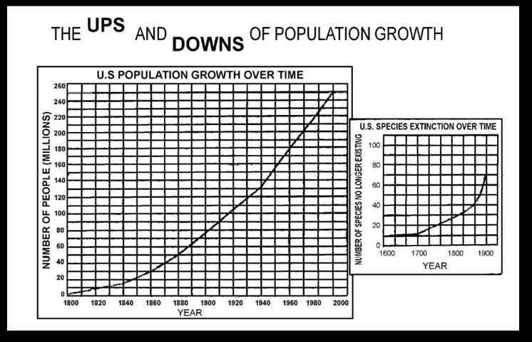 考研英语2图表描述-讲义