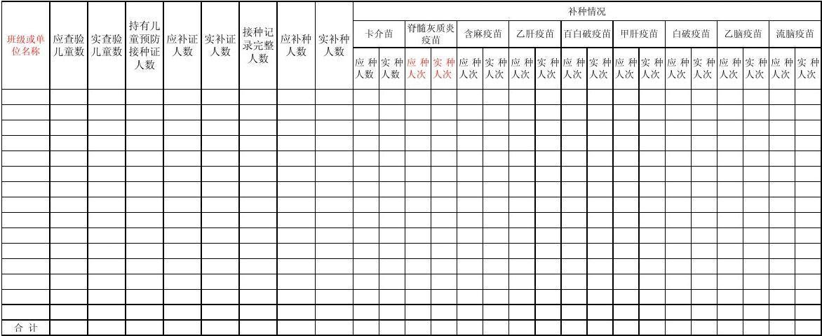 福建省入托、入学儿童预防接种证查验及补种情况汇总表(通用)