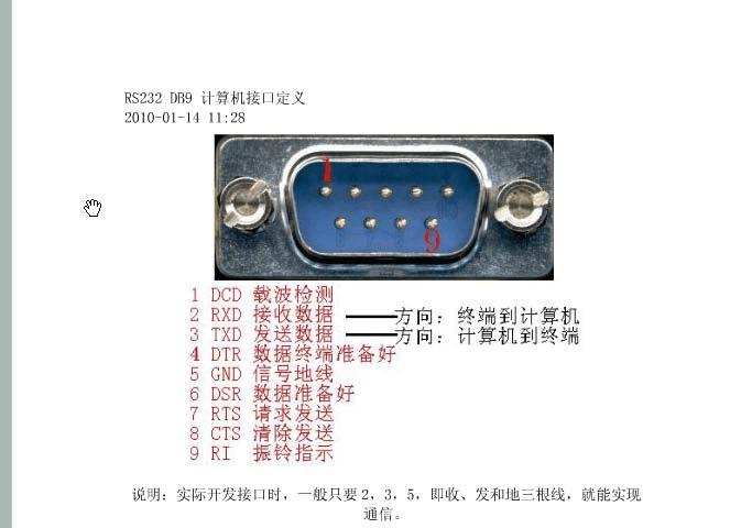 db9接口定义