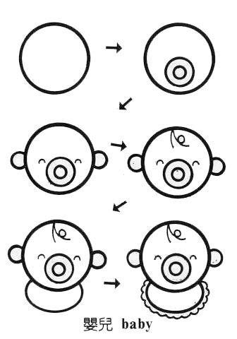 简笔画简单画:正方形简笔画33 婴儿 小男孩 熊猫