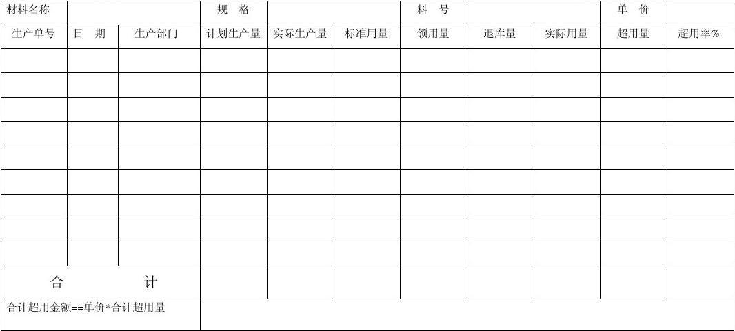 事达公司原料耗用统计表