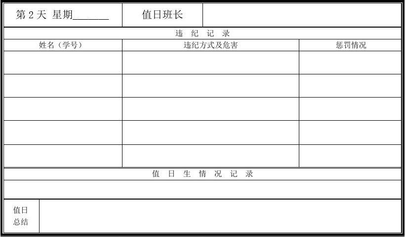 小学班级卫生值日表_值周记录表_word文档在线阅读与下载_免费文档