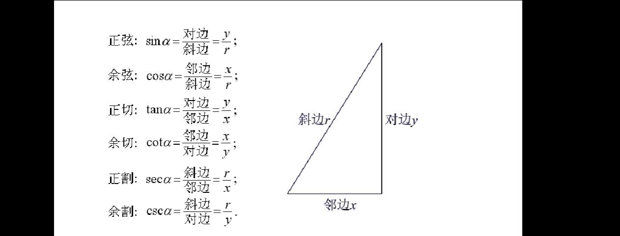 高中大全三角函数职业公式题竞赛题高中英语数学图片