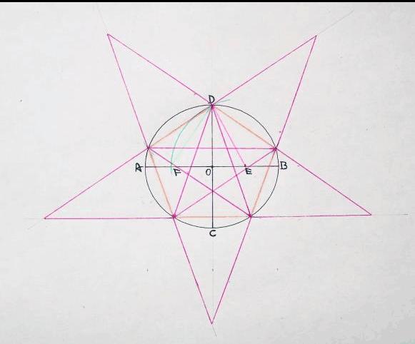 正五角星的画法教程图片
