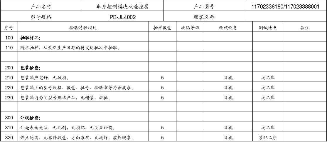 IATF16949产品审核规程