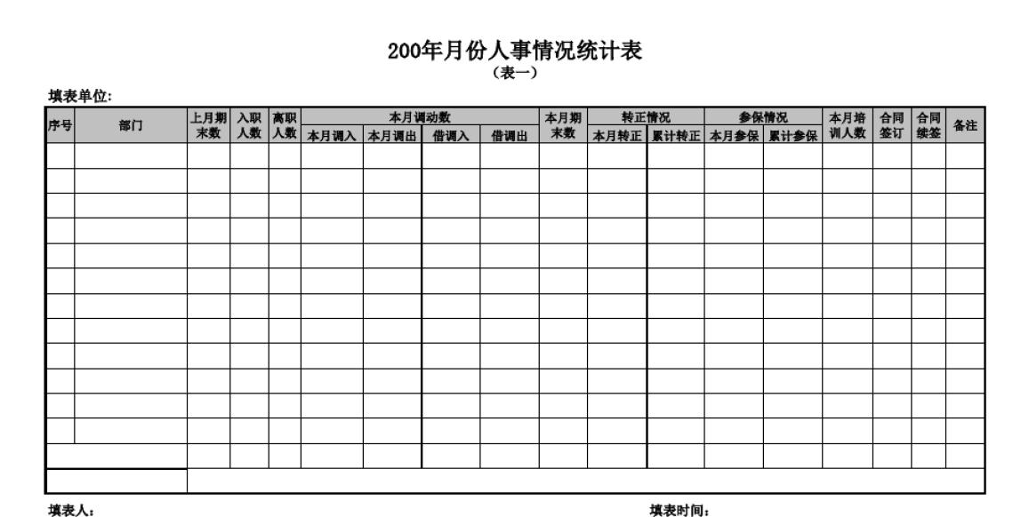 通用人事月报表(共16个表格,超齐全)