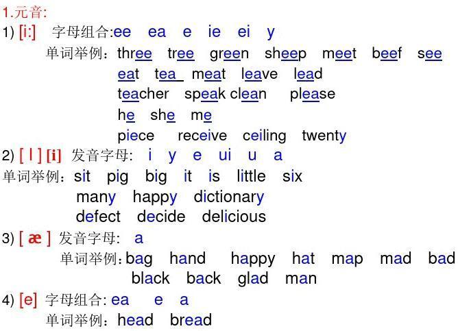 英语国际音标表(发音字母及单词举例)