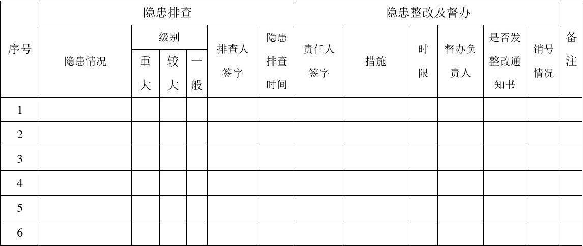幼儿园接送登记表_幼儿园安全隐患排查整改台帐登记表_文档下载