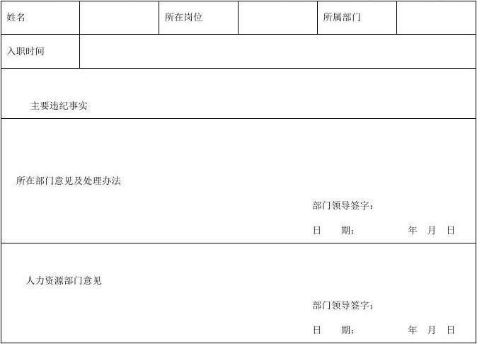 控烟考评奖惩记录表_员工奖惩记录表_word文档在线阅读与下载_无忧文档