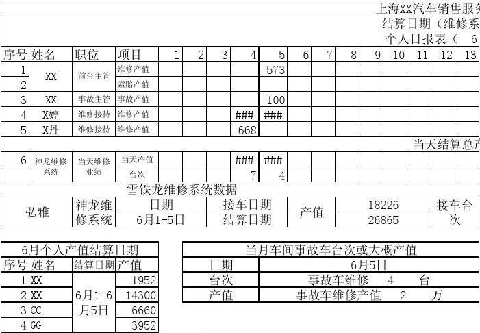 维修系统数据日报表