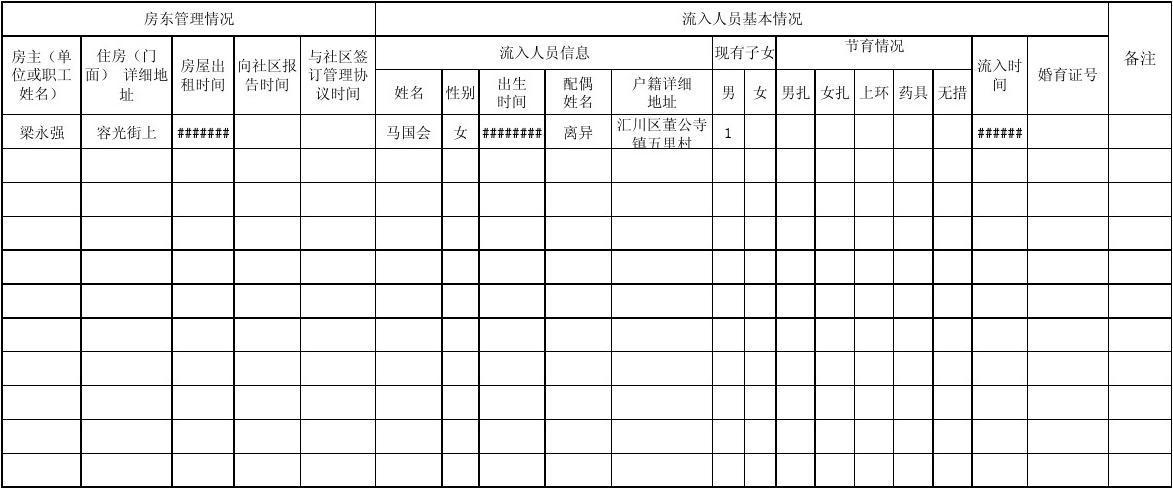房屋出租管理情況統計表(三)