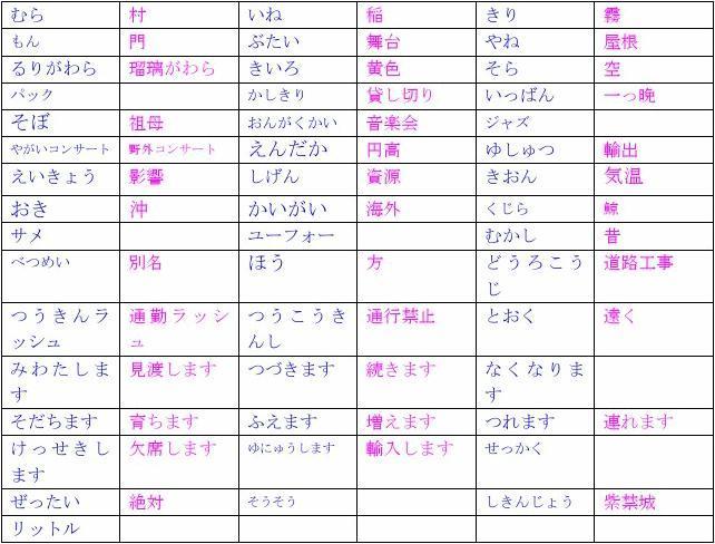 日语基本课文和单词39-40