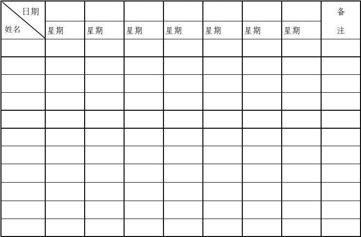 各科室周排班表