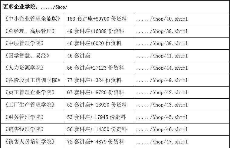 三明市房地产市场分析报告