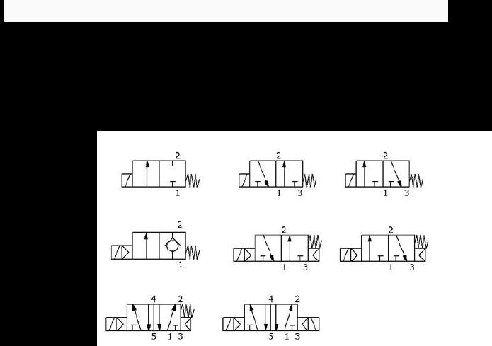 两位五通双电控 三位五通中封,三位五通中泄,三位五通中压 电磁阀符号图片