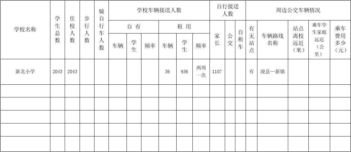 新北小学生交通乘车调查表_word事件在线阅读小学生文档欺凌图片