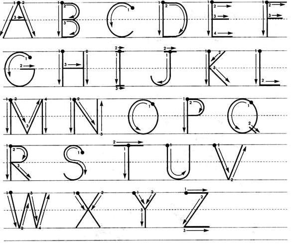 小学汉语拼音字母表卡片 拼音字母写法 数字书写格式 汉语拼音字母