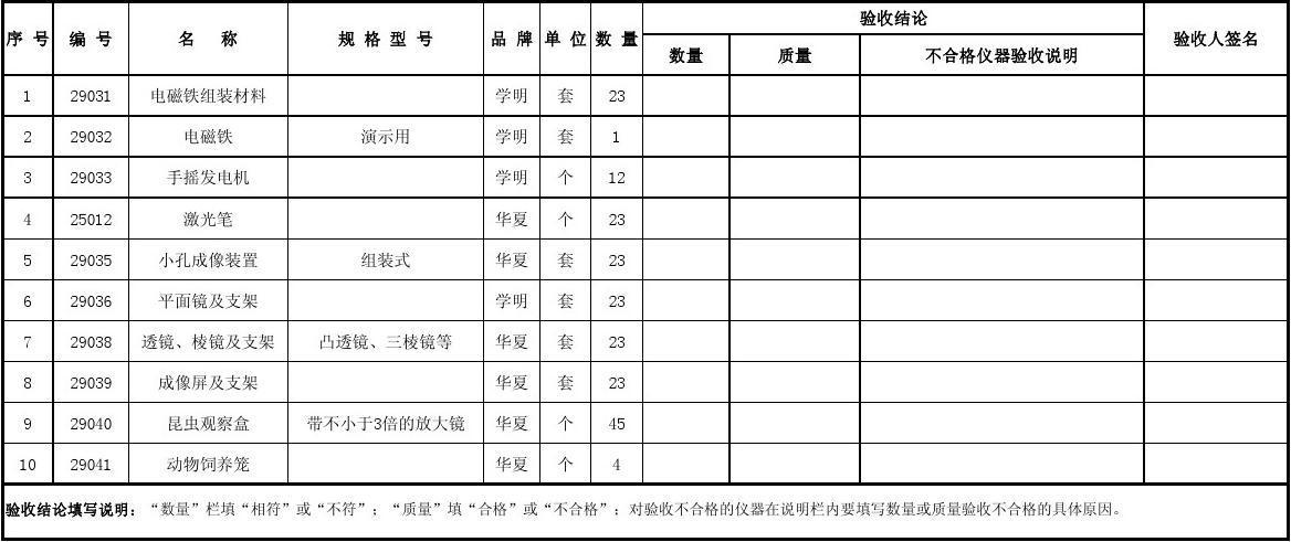 秦安县小学数学科学教学仪器验收清单