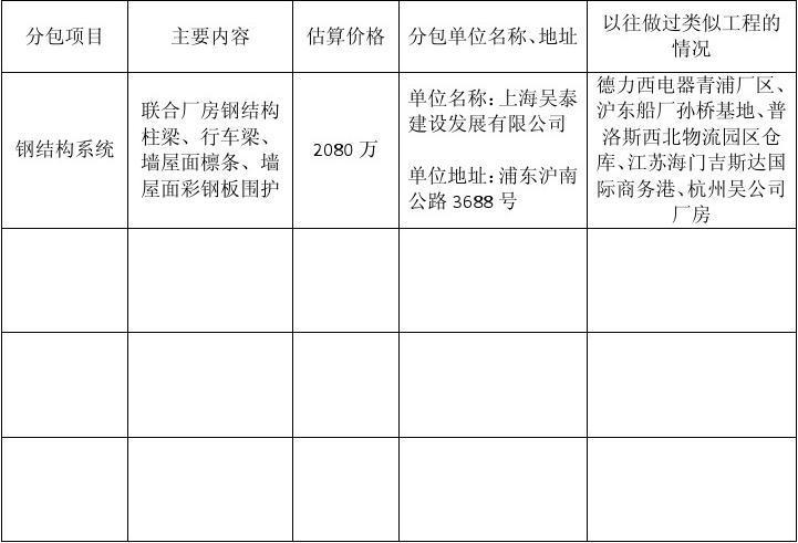 拟分包的工程项目情况表