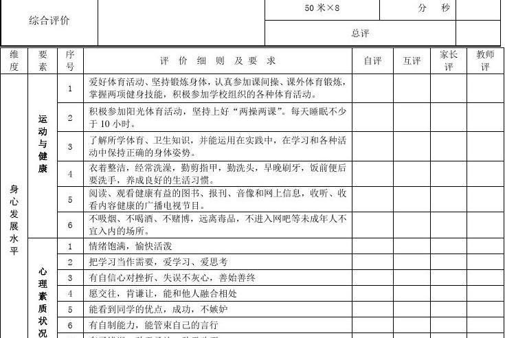 中心小学文档综合学生评价表_word小学在线阅洮素质西金坛图片