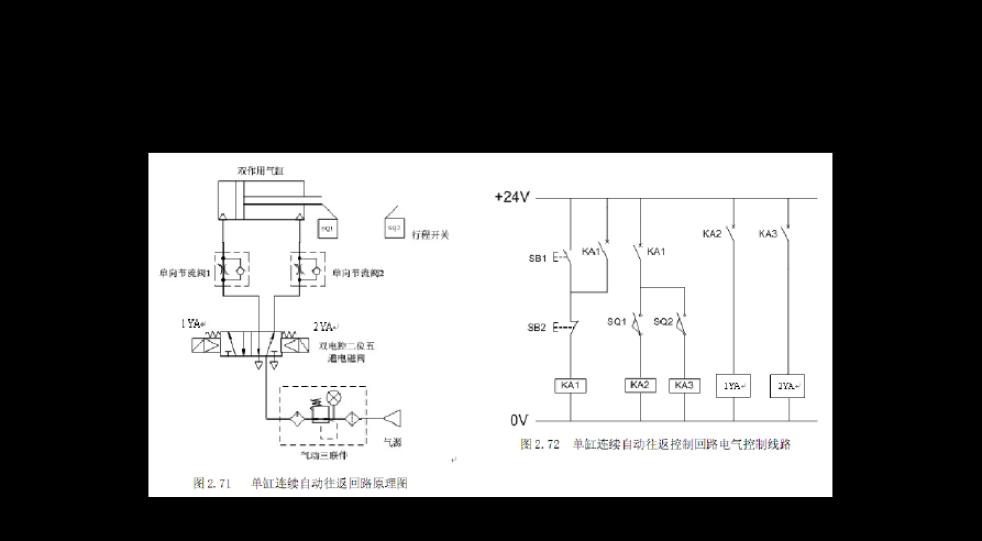 能源/化工 io分配表和plc外部接线图  试题6: plc 对某液压系统中单缸图片