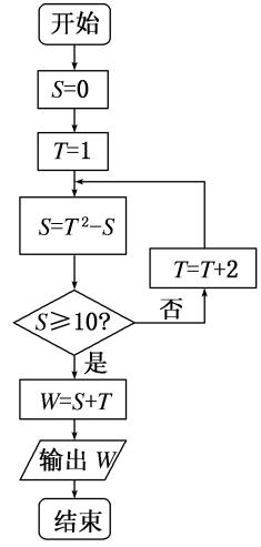 甘肃省高台县2016-2017学年高二数学上学期第一次检测试题 精品答案