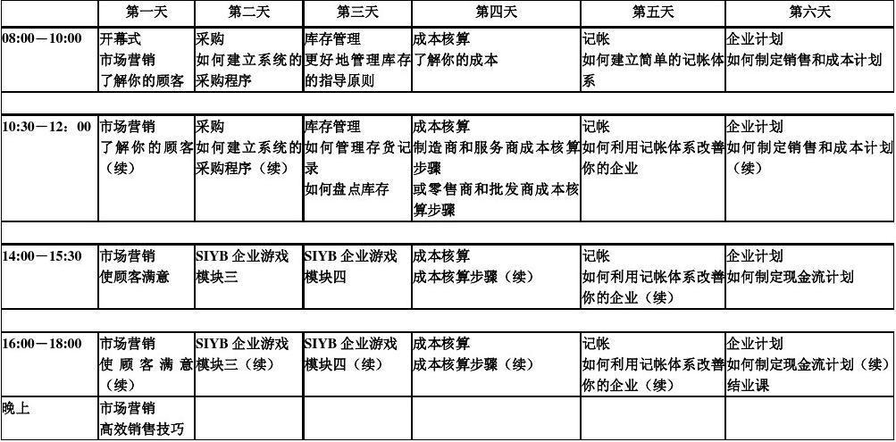 欧美英䲹h�ᢹ`iyb���(y�n_标准iyb培训课程计划表