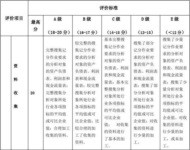 电大作业财务报表分析02任务-营运能力分析答案