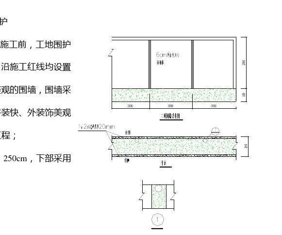 现场施工总平面布置图