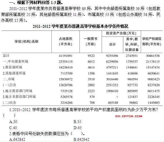 2014国家公务员考试行测暑期炫酷备考资料分析:计算题速算方法练习题