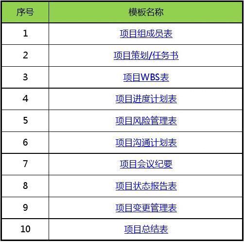 华为项目管理10大模板Excel版(可直接套用_非常实用)