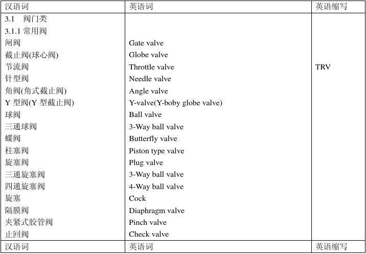 中文繁体转换简体_简体中文的英文缩写_简体中文的英文怎么写