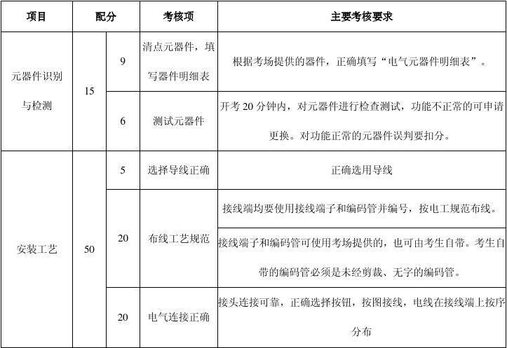 2011年江苏省对口单招试卷(作文电工答案,含电子,2010专业写怎么英语高中图片