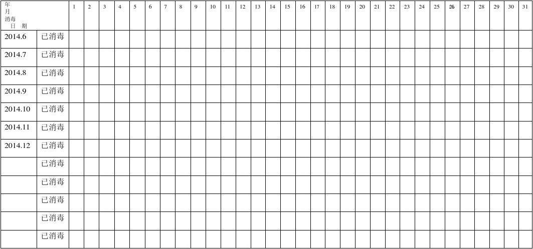 食堂消毒登记表