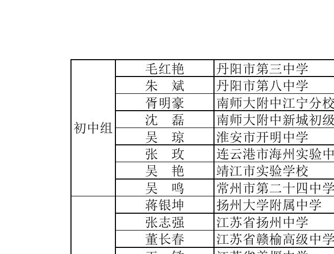 2014年江苏省中小学班主任基本功竞赛获奖名总结小学教学改革图片