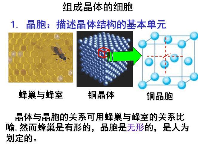 江苏省靖江高级中学化学高二校本课程第一课特长生高中南康图片