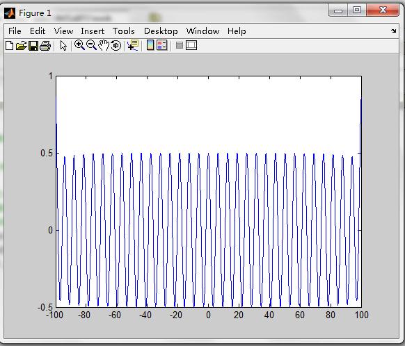 最新自相关函数和互相关函数的利用MATLAB计算和作图